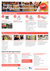 VCE VET Building and Construction Career Pathway Poster