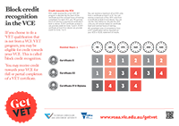 Block credit recognition in the VCE
