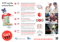 VET myths versus facts poster